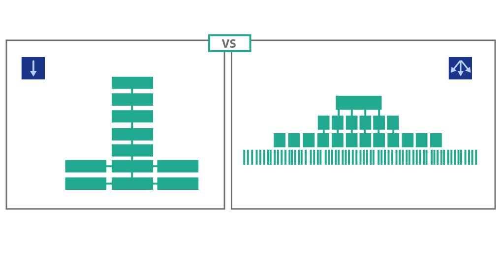 Arquitectura Vertical VS Arquitectura Plana